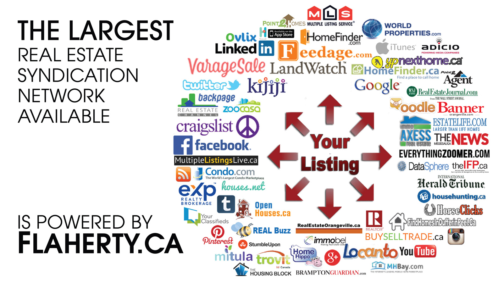 The largest Syndication Network Available